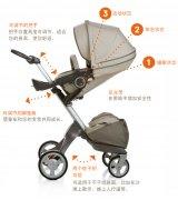 国外stokke婴儿车怎么样
