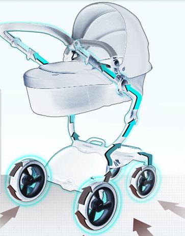 mima婴儿车软避震