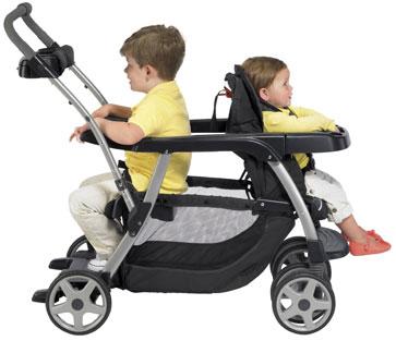 二胎政策下婴儿车市场的需求
