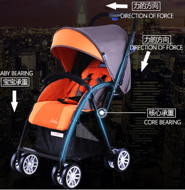 zooper婴儿车流线型结构设计